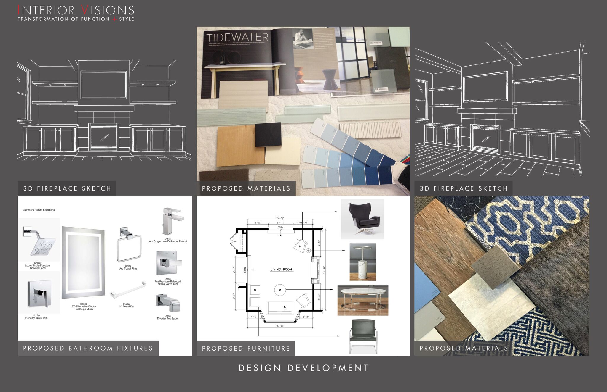Design process how to work with an interior designer for Interior design process